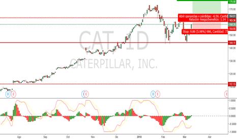 CAT: CATERPILLAR, doble suelo??