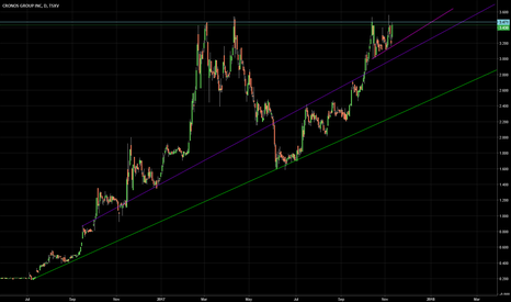 MJN: This thing is ready to pop imo