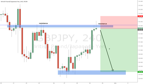 GBPJPY: GY