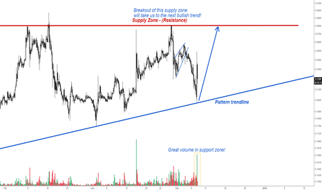 XRPUSD: Ripple to $0.3! Is it ready for the next BIG MOVE?