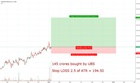 GAYAPROJ: 145 Crs Bought by UBS in GAYATRI PROJECTS Company