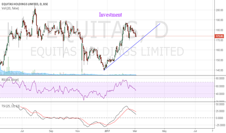 EQUITAS: Equitas Holdings - Investment Stock!