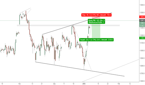 DAX: DAX(4hr chart). At resistance, double top, expanding Wedge.