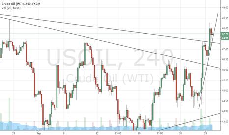 USOIL: Steep upward trend on the 4 hour!