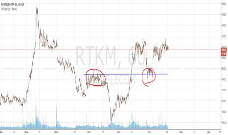 RTKM: Ожидаю прорыва сопротивления