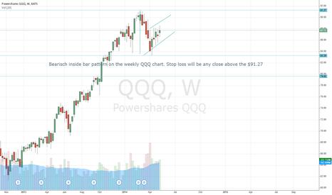QQQ: Can The Tech Go Lower The Coming Weeks? QQQ