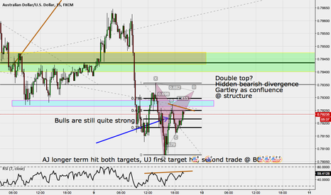 AUDUSD: possible trend continuation trade on AU
