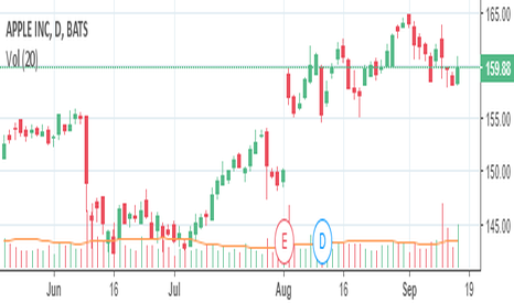 AAPL: Apple BCI