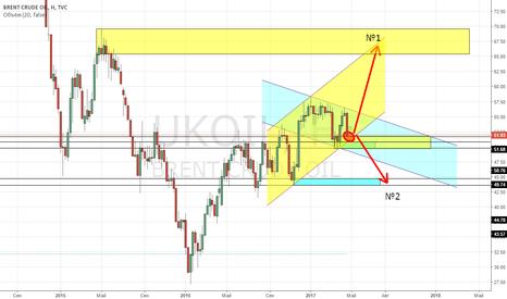 UKOIL: на недельном ТФ нефть подходит к важному  уровню