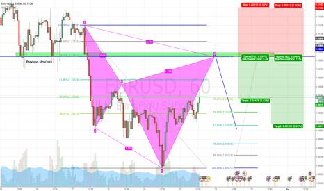 EURUSD: Bearish move on the EURUSD 60 min