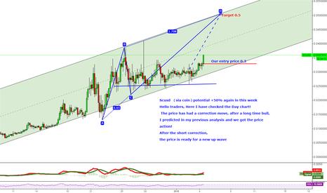 SCUSD: Scusd  (sia coin)potential +50% again in this week