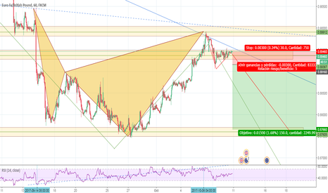 EURGBP: Sell stop