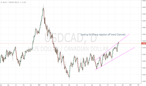USDCAD: Trend Channel rejection SHORT