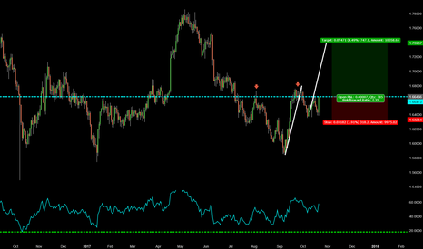 GBPCAD: 1141 GBPCAD BULL TREND CONT