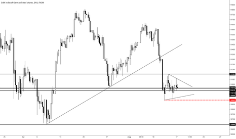 GER30: Patiently waiting for le Dax