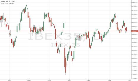 IBEX35: grafico aud/nzd FXCM ratblack tradringview