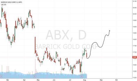 ABX: ABX - Reversal