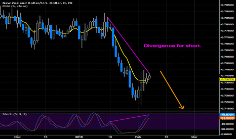NZDUSD: Nothing to see here !