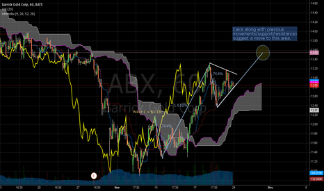 ABX: ABX Moving into 5th Wave