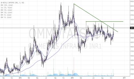 OMMETALS: OM metal INfra.... Long term bet