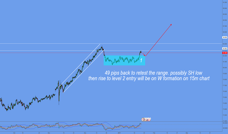 NZDJPY: NJ Long idea