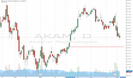 AKAM: Akamai Technologies, Inc.(NASDAQ:AKAM) Falling Off The Cloud