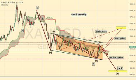 XAUUSD: Gold trend options
