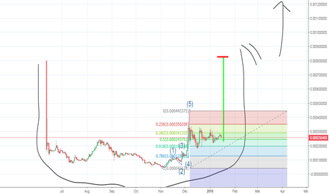 IOTBTC: iota - could explode soon