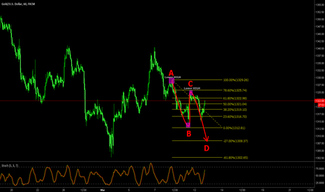XAUUSD: GOLD still have potential to go lower