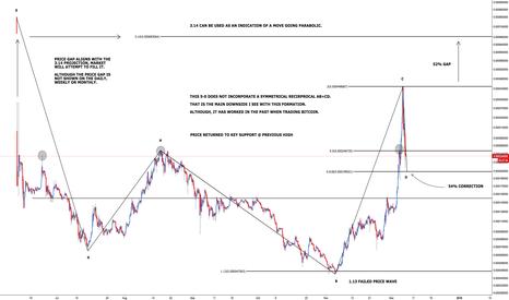 IOTBTC: IOTA - Bullish 5-0 (A Parabolic State)