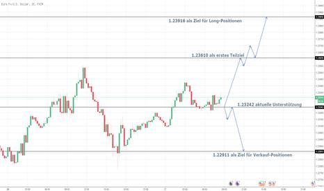 EURUSD: EUR USD mit 1.23242 als Richtungsweiser