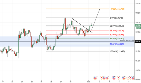 USDJPY: USD/JPY  - Uptrend towards 113.70