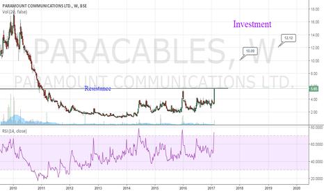 PARACABLES: Paracables - Penny Stock!