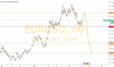 EURUSD: EURUSD long and deep shorts