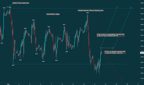 USOIL: Crude Analysis