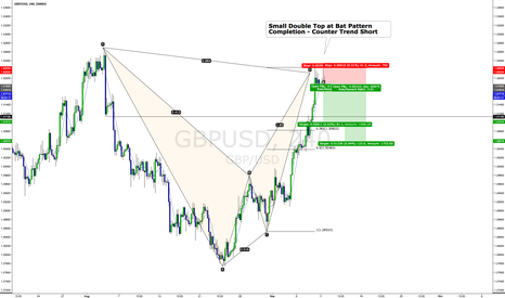 GBPUSD: $GBPUSD Small Double Top at Bat Pattern Completion