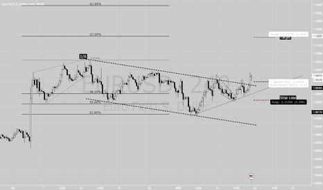 EURUSD: Another move up for eurusd? - Long
