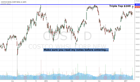 COST: $COST Preps For Triple Top Breakout...