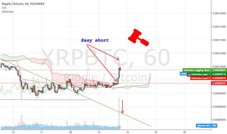 XRPBTC: Never fails to increase my btc balance