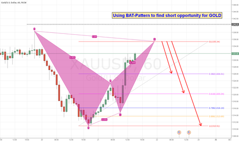 XAUUSD: Using BAT-Pattern to find short opportunity for GOLD