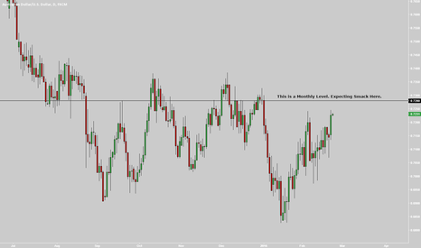 AUDUSD: Watch the Monthly Level of 7280 area