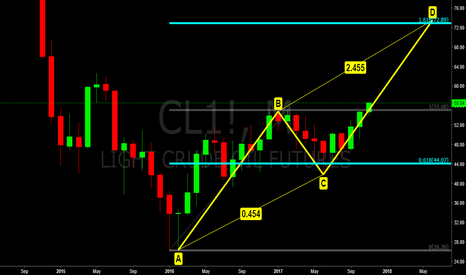 CL1!: Crude Oil seems to be heading towards $82 by mid 2018