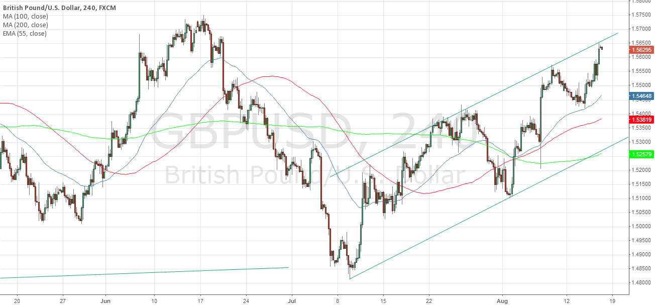 another channel for GBP/USD