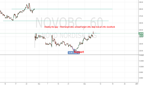 NOVO_B: Closing the gap