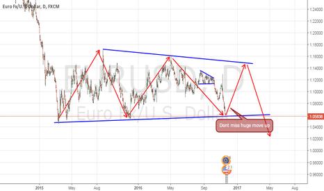 EURUSD: Dont miss bull train!!