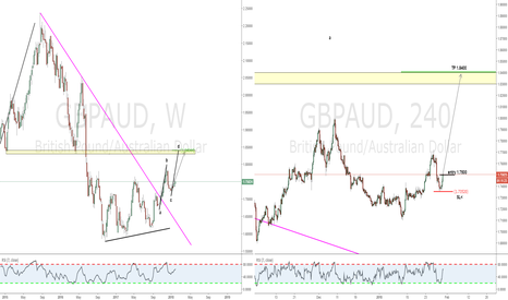 GBPAUD: Simple weekly abc targeting 1.84