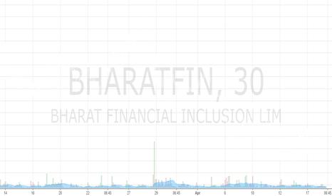 BHARATFIN: Indian Stocks Daily Analysis: CANBK
