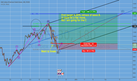GER30: New German Look for Feb. Zigzag pattern