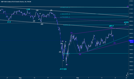 SPX500: Intermediate Ending Diagonal