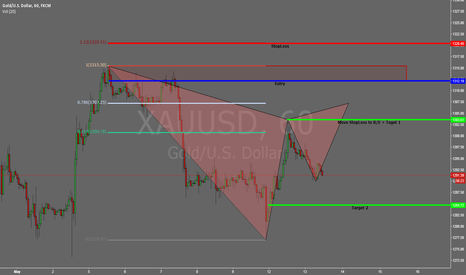 XAUUSD: XAUUSD 60m Bearish Gartley